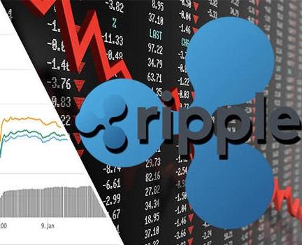 Ripple Price Crash